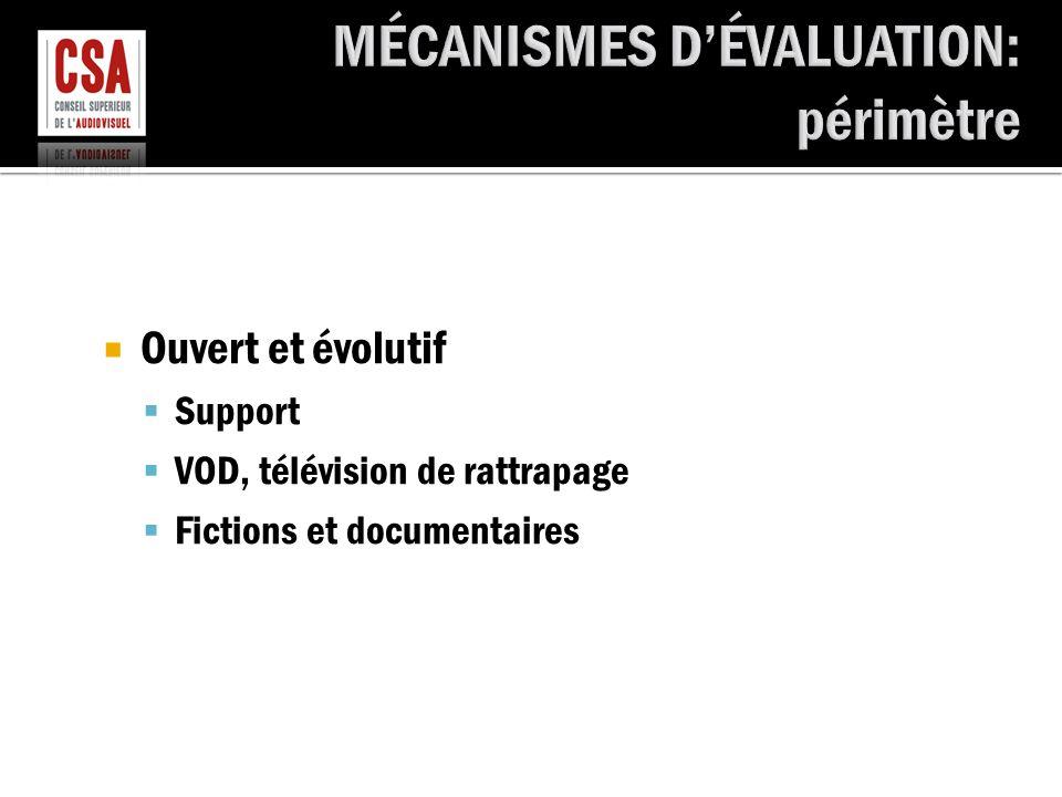  Ouvert et évolutif  Support  VOD, télévision de rattrapage  Fictions et documentaires