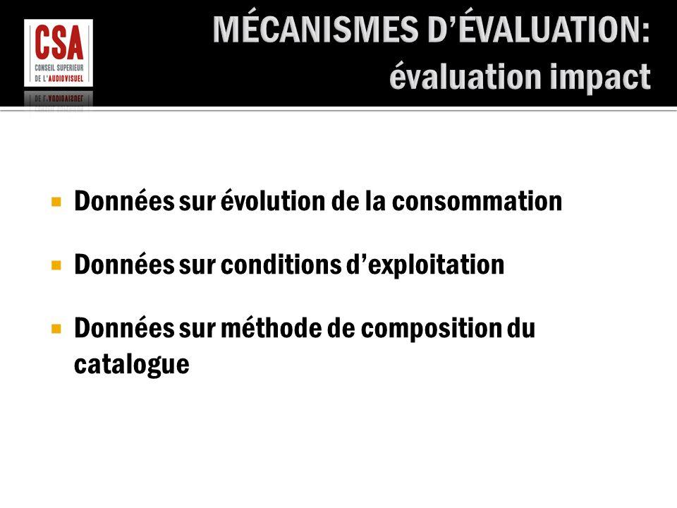  Données sur évolution de la consommation  Données sur conditions d'exploitation  Données sur méthode de composition du catalogue