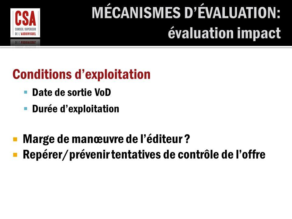 Conditions d'exploitation  Date de sortie VoD  Durée d'exploitation  Marge de manœuvre de l'éditeur .