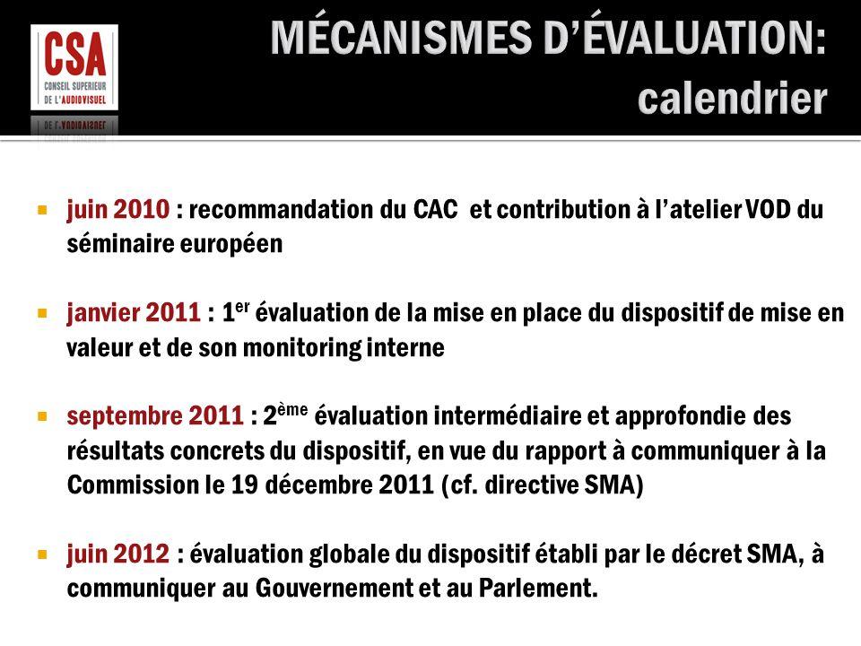  juin 2010 : recommandation du CAC et contribution à l'atelier VOD du séminaire européen  janvier 2011 : 1 er évaluation de la mise en place du dispositif de mise en valeur et de son monitoring interne  septembre 2011 : 2 ème évaluation intermédiaire et approfondie des résultats concrets du dispositif, en vue du rapport à communiquer à la Commission le 19 décembre 2011 (cf.