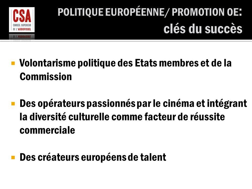  Volontarisme politique des Etats membres et de la Commission  Des opérateurs passionnés par le cinéma et intégrant la diversité culturelle comme facteur de réussite commerciale  Des créateurs européens de talent