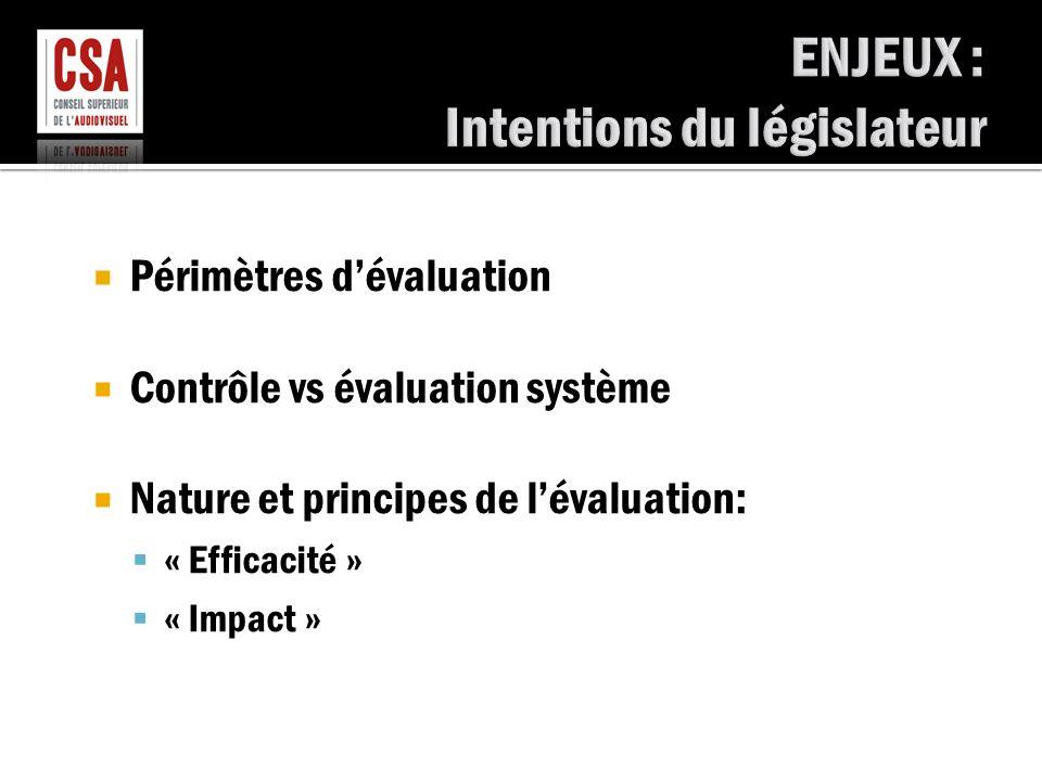  Périmètres d'évaluation  Contrôle vs évaluation système  Nature et principes de l'évaluation:  « Efficacité »  « Impact »