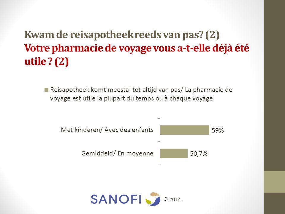 Kwam de reisapotheek reeds van pas. (2) Votre pharmacie de voyage vous a-t-elle déjà été utile .