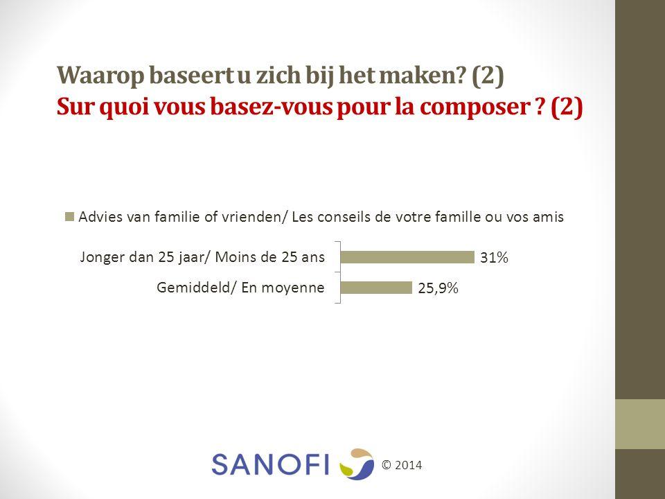 Waarop baseert u zich bij het maken (2) Sur quoi vous basez-vous pour la composer (2) © 2014
