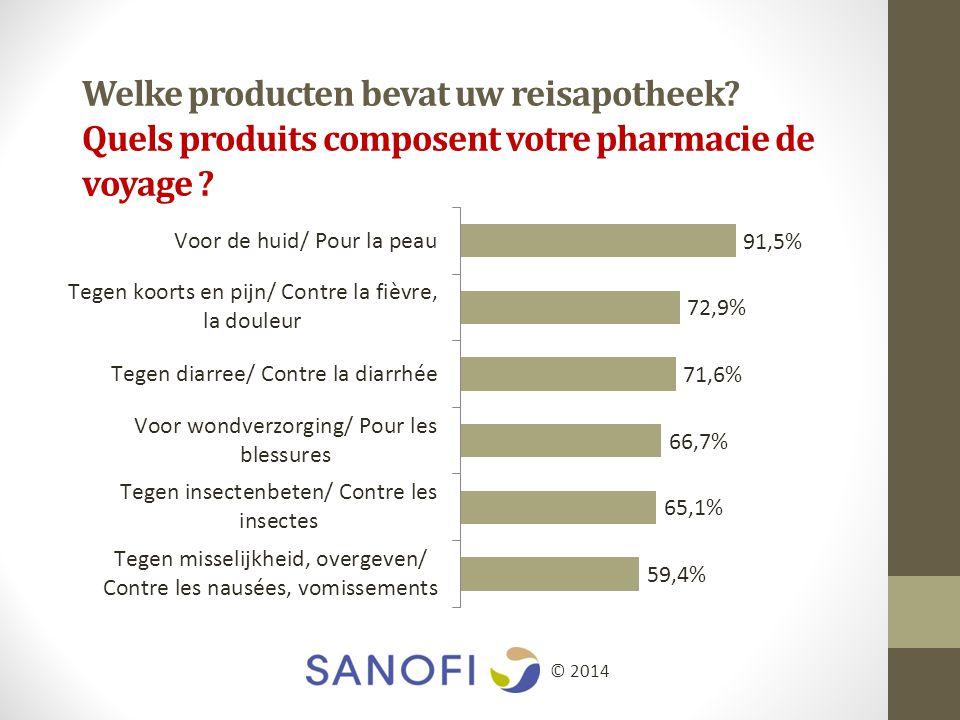 Welke producten bevat uw reisapotheek Quels produits composent votre pharmacie de voyage © 2014