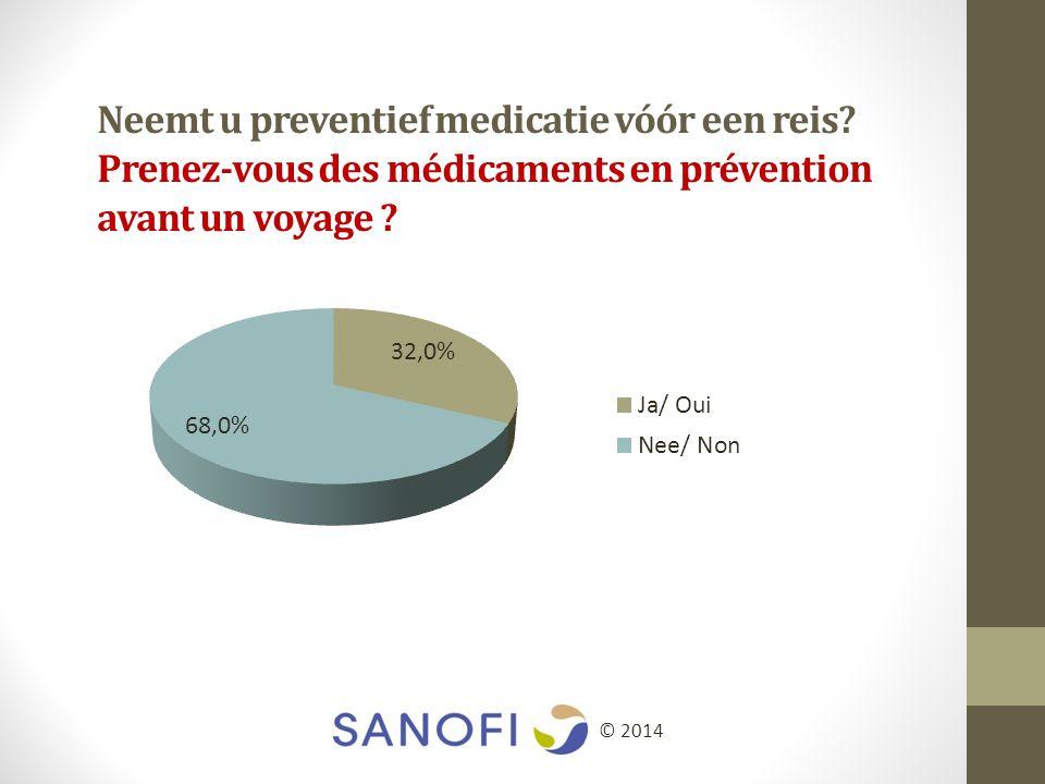 Neemt u preventief medicatie vóór een reis.