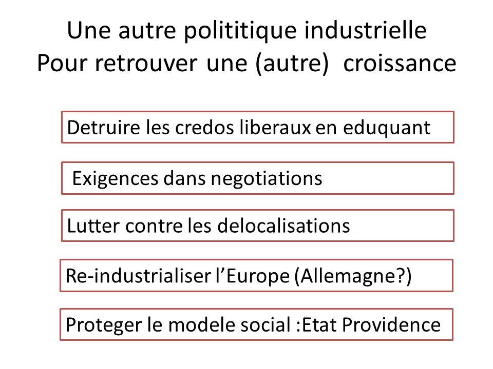 Re-industrialiser l'Europe (Allemagne ) Lutter contre les delocalisations Proteger le modele social :Etat Providence Exigences dans negotiations Detruire les credos liberaux en eduquant Une autre polititique industrielle Pour retrouver une (autre) croissance