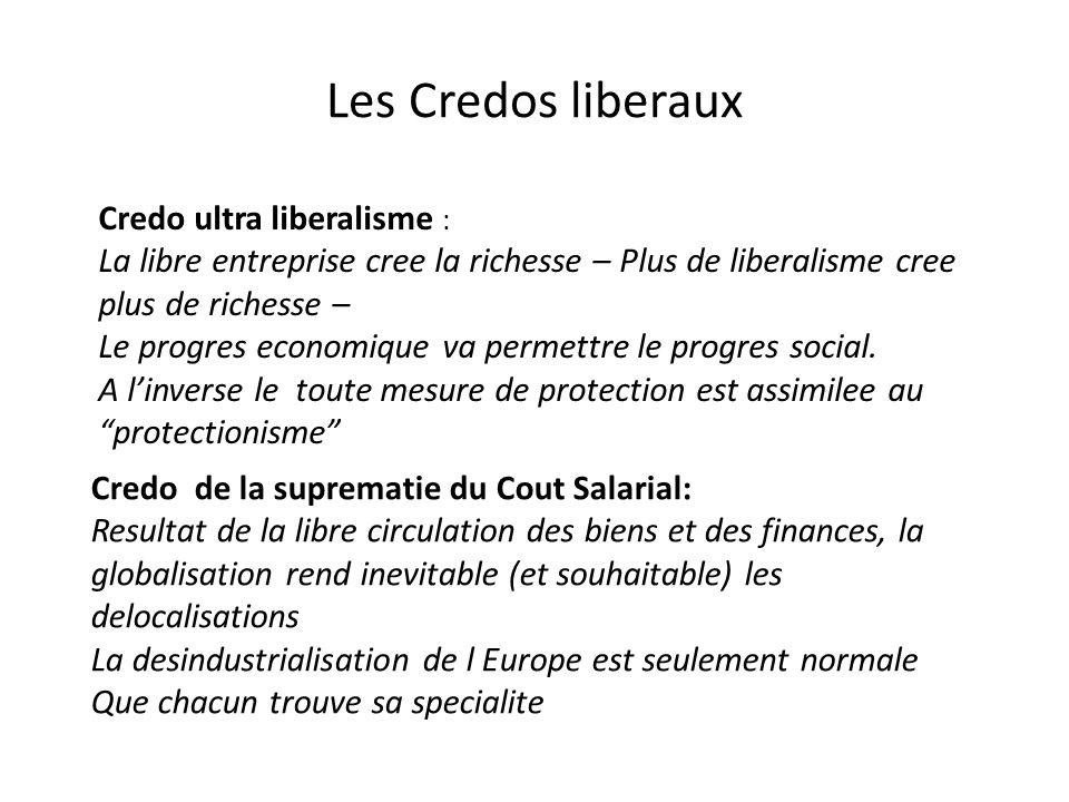 Credo ultra liberalisme : La libre entreprise cree la richesse – Plus de liberalisme cree plus de richesse – Le progres economique va permettre le progres social.