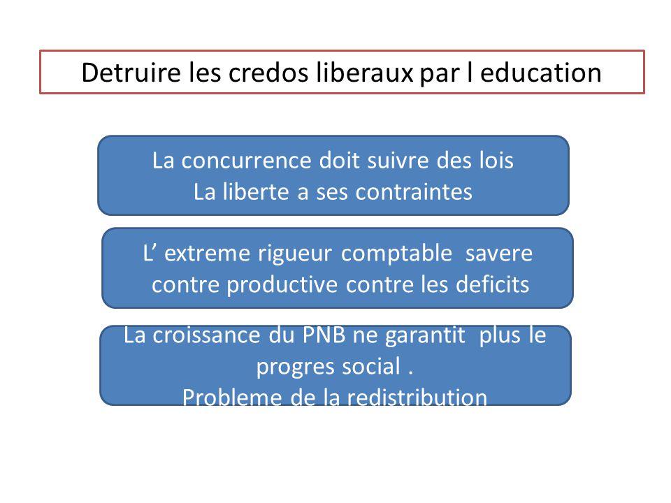 Detruire les credos liberaux par l education La concurrence doit suivre des lois La liberte a ses contraintes L' extreme rigueur comptable savere contre productive contre les deficits La croissance du PNB ne garantit plus le progres social.