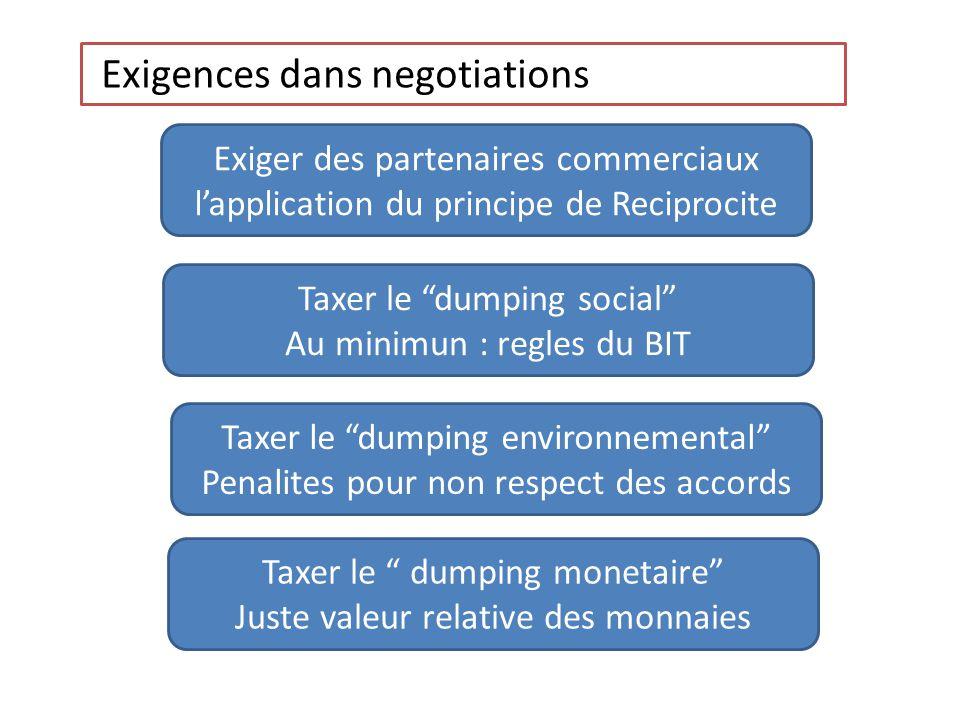 """Exigences dans negotiations Exiger des partenaires commerciaux l'application du principe de Reciprocite Taxer le """"dumping social"""" Au minimun : regles"""