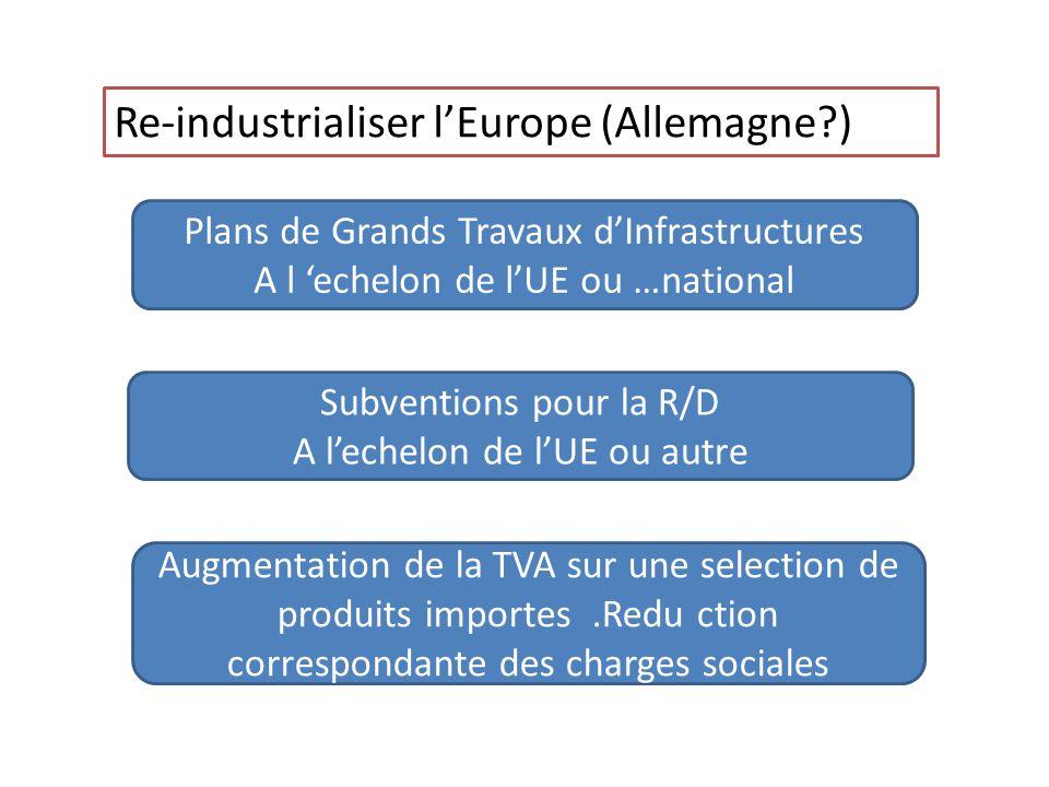 Re-industrialiser l'Europe (Allemagne ) Plans de Grands Travaux d'Infrastructures A l 'echelon de l'UE ou …national Subventions pour la R/D A l'echelon de l'UE ou autre Augmentation de la TVA sur une selection de produits importes.Redu ction correspondante des charges sociales