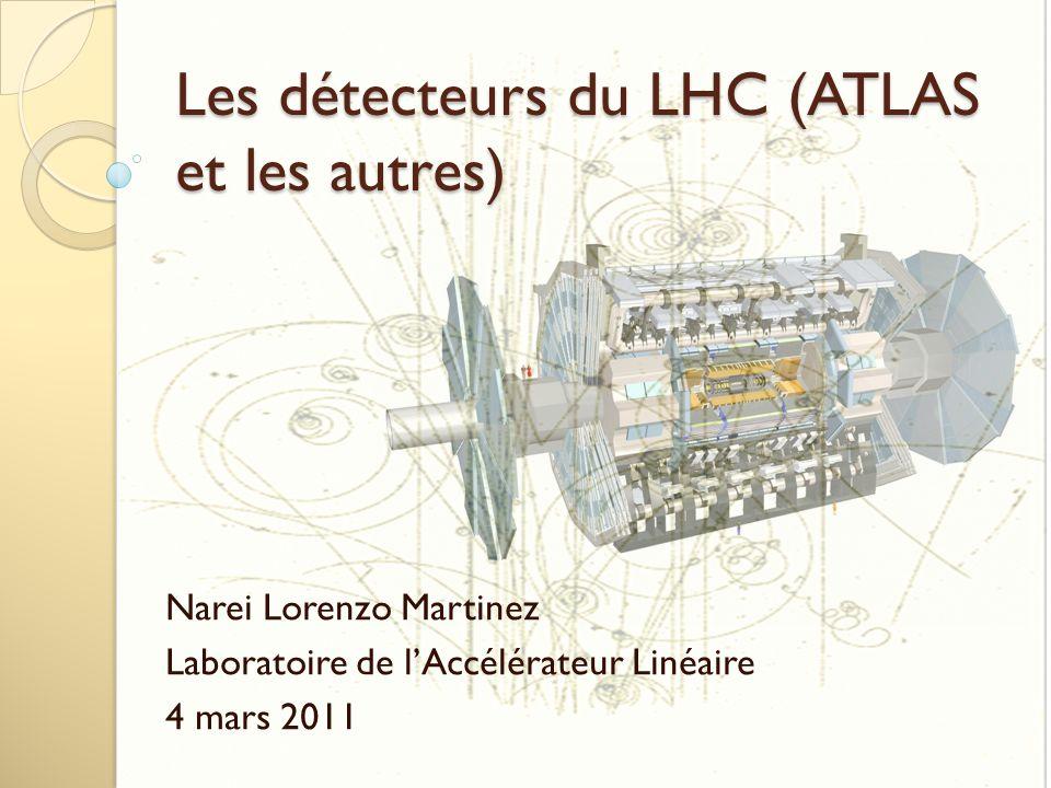 Il y a 4 détecteurs au LHC (Large Hadron Collider) : ATLAS, CMS, LHCb et ALICE ATLAS est une expérience généraliste rassemblant 1800 physiciens et ingénieurs de 37 pays différents qui a pour mission de tester le Modèle Standard en découvrant notamment le boson de Higgs et d'explorer de nouveaux modèles comme la SuperSymétrie.