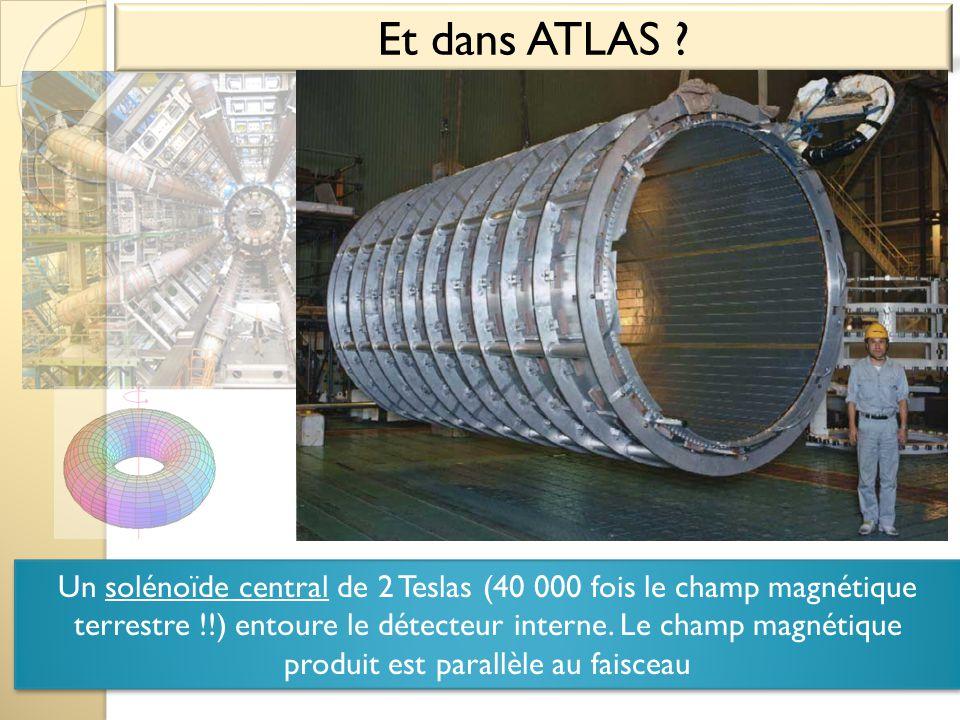 Et dans ATLAS ? Aimant solenoidal Un solénoïde central de 2 Teslas (40 000 fois le champ magnétique terrestre !!) entoure le détecteur interne. Le cha