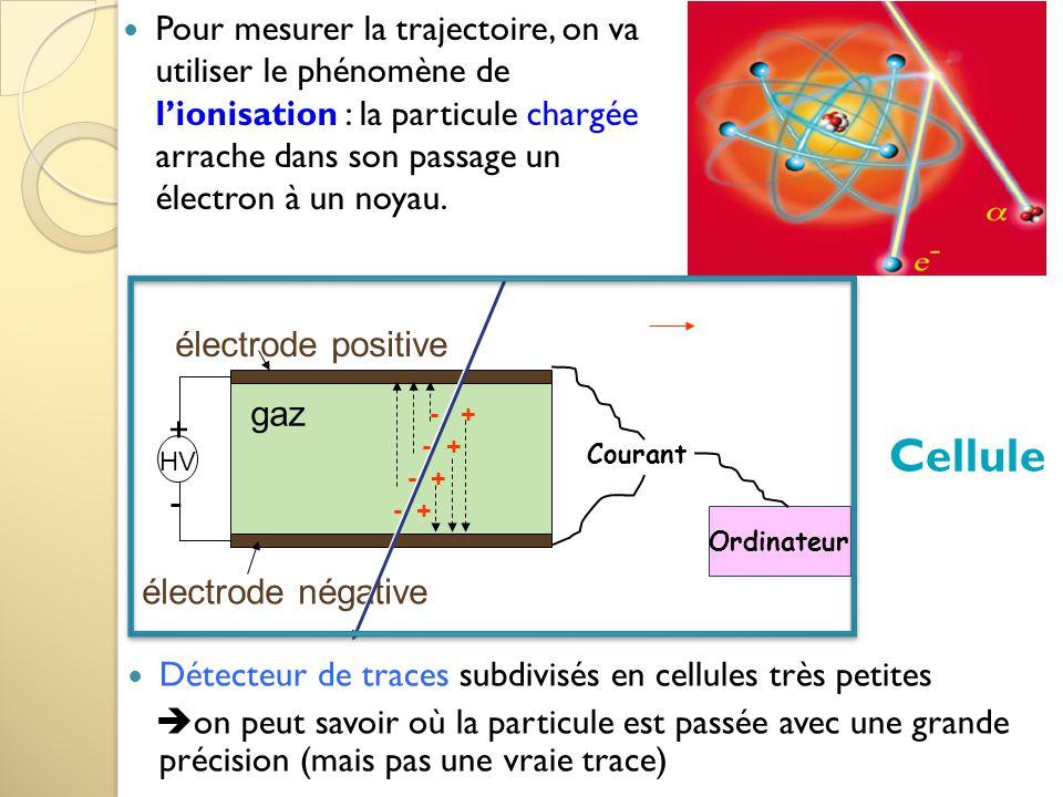 Pour mesurer la trajectoire, on va utiliser le phénomène de l'ionisation : la particule chargée arrache dans son passage un électron à un noyau. Détec