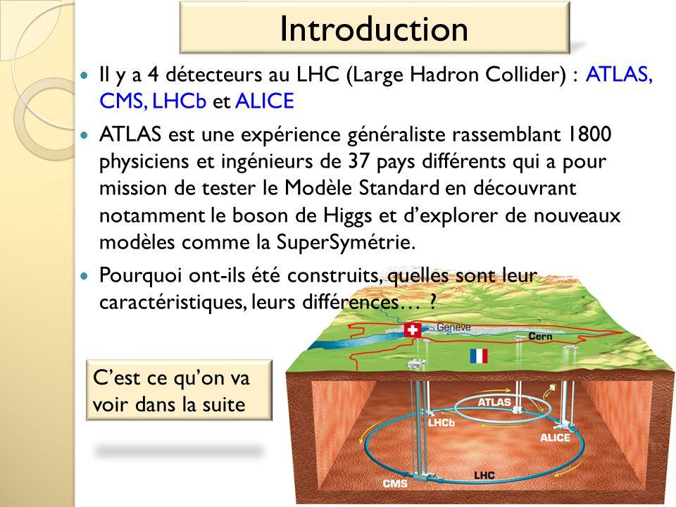 Il y a 4 détecteurs au LHC (Large Hadron Collider) : ATLAS, CMS, LHCb et ALICE ATLAS est une expérience généraliste rassemblant 1800 physiciens et ing