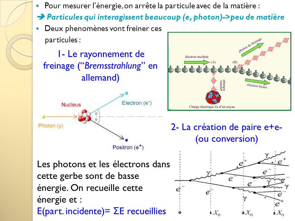 """1- Le rayonnement de freinage (""""Bremsstrahlung"""" en allemand) 2- La création de paire e+e- (ou conversion) Pour mesurer l'énergie, on arrête la particu"""