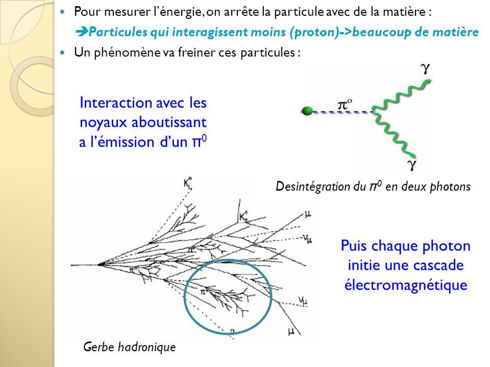 Pour mesurer l'énergie, on arrête la particule avec de la matière :  Particules qui interagissent moins (proton)->beaucoup de matière Un phénomène v