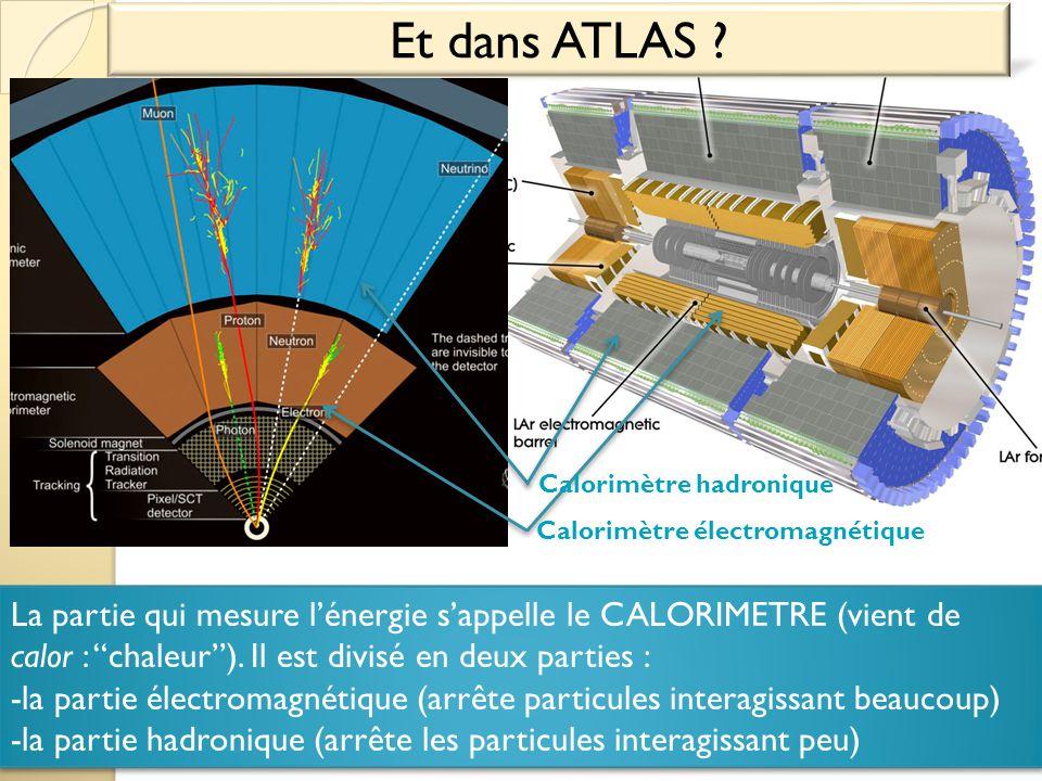 """Et dans ATLAS ? La partie qui mesure l'énergie s'appelle le CALORIMETRE (vient de calor : """"chaleur""""). Il est divisé en deux parties : -la partie élect"""