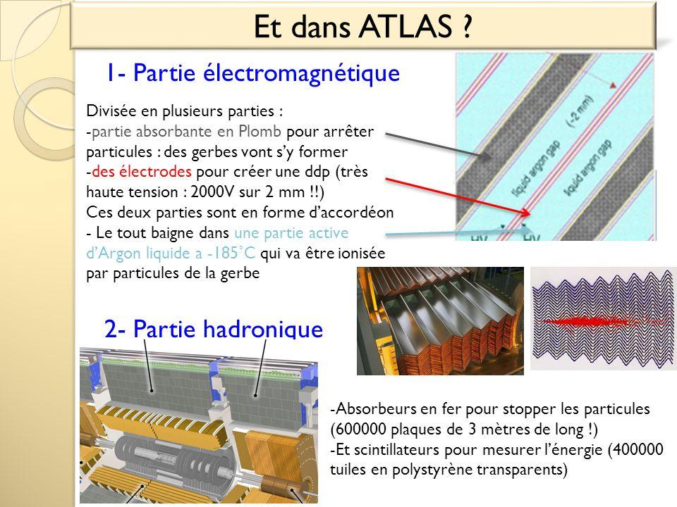 Et dans ATLAS ? 1- Partie électromagnétique Divisée en plusieurs parties : -partie absorbante en Plomb pour arrêter particules : des gerbes vont s'y f