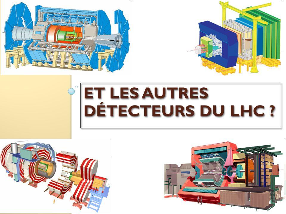 ET LES AUTRES DÉTECTEURS DU LHC ?