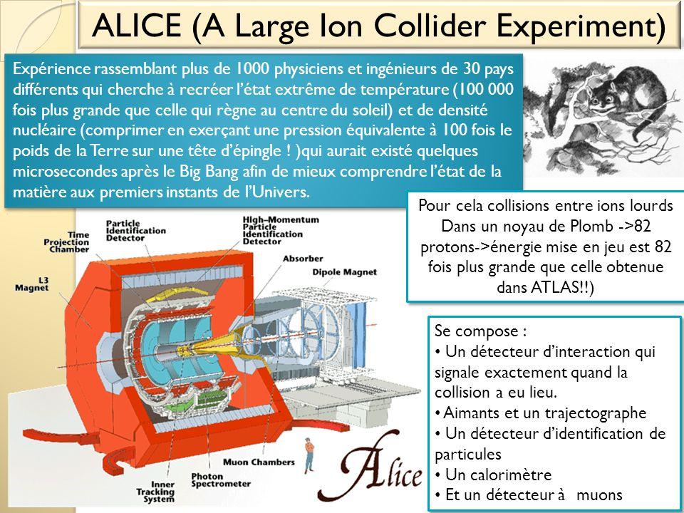 ALICE (A Large Ion Collider Experiment) Expérience rassemblant plus de 1000 physiciens et ingénieurs de 30 pays différents qui cherche à recréer l'éta