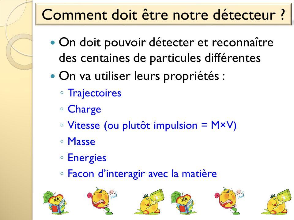On doit pouvoir détecter et reconnaître des centaines de particules différentes On va utiliser leurs propriétés : ◦ Trajectoires ◦ Charge ◦ Vitesse (o