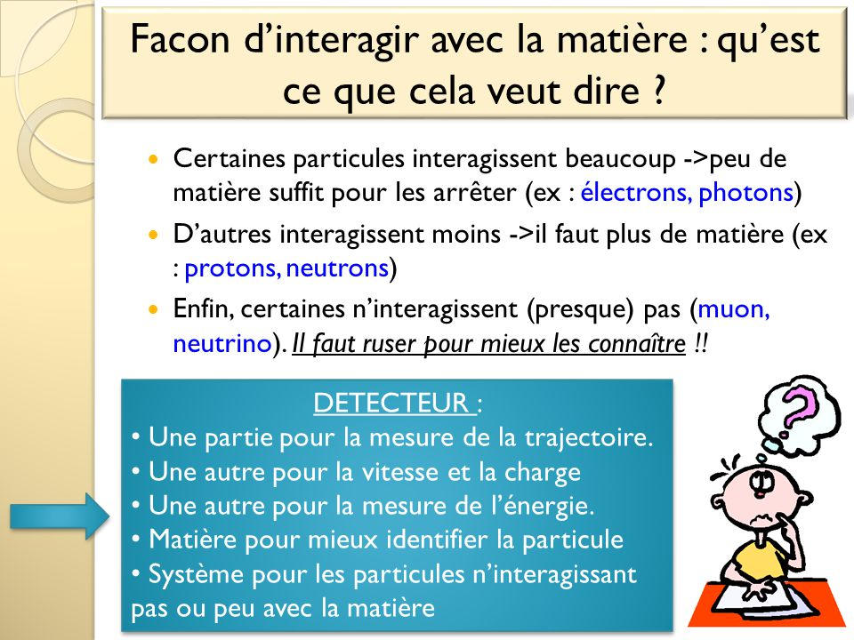 Certaines particules interagissent beaucoup ->peu de matière suffit pour les arrêter (ex : électrons, photons) D'autres interagissent moins ->il faut