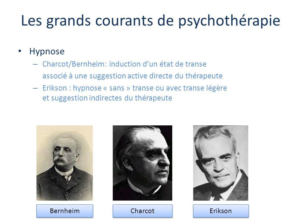 Les grands courants de psychothérapie Hypnose – Charcot/Bernheim: induction d'un état de transe associé à une suggestion active directe du thérapeute