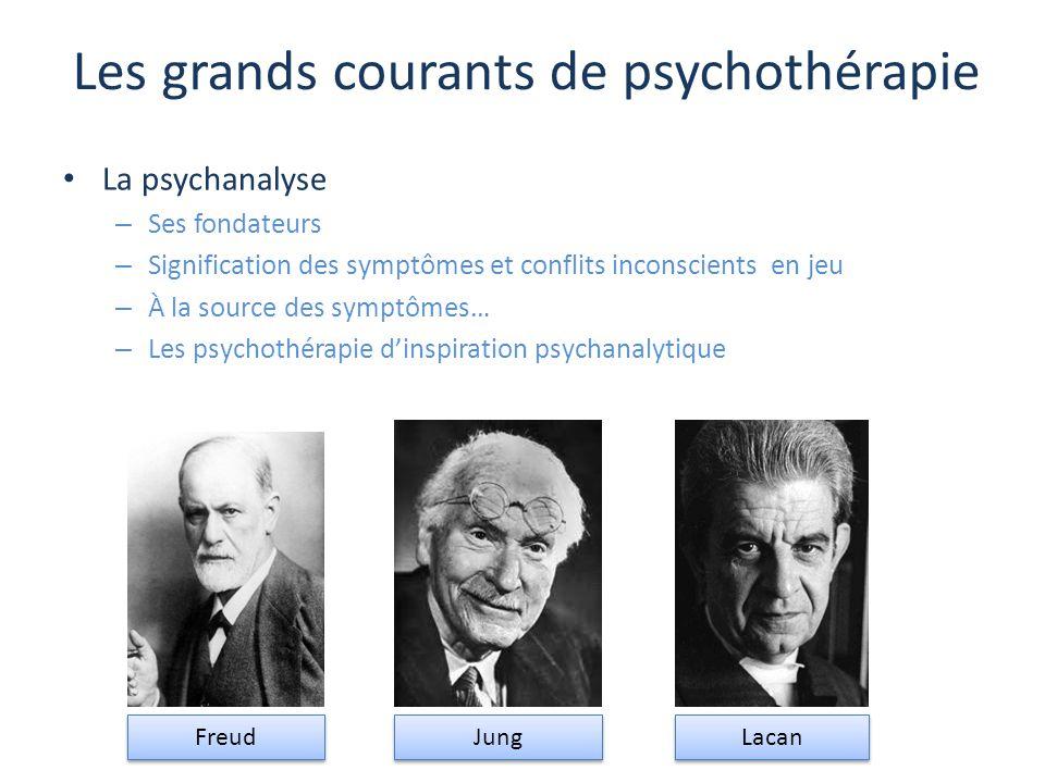 Les grands courants de psychothérapie La psychanalyse – Ses fondateurs – Signification des symptômes et conflits inconscients en jeu – À la source des