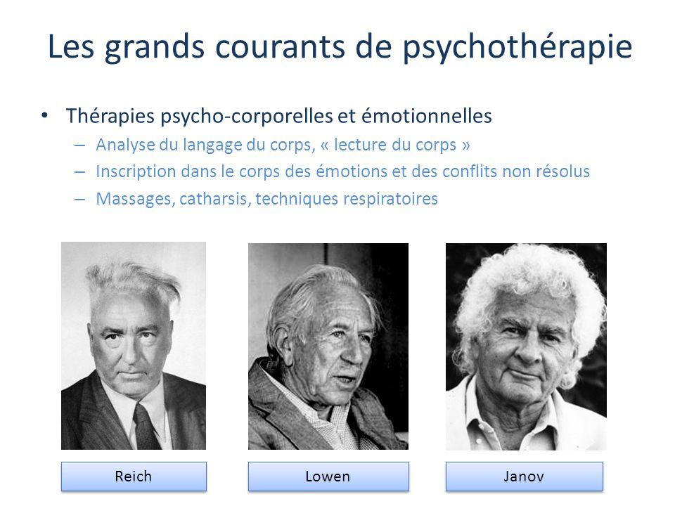 Les grands courants de psychothérapie Thérapies psycho-corporelles et émotionnelles – Analyse du langage du corps, « lecture du corps » – Inscription