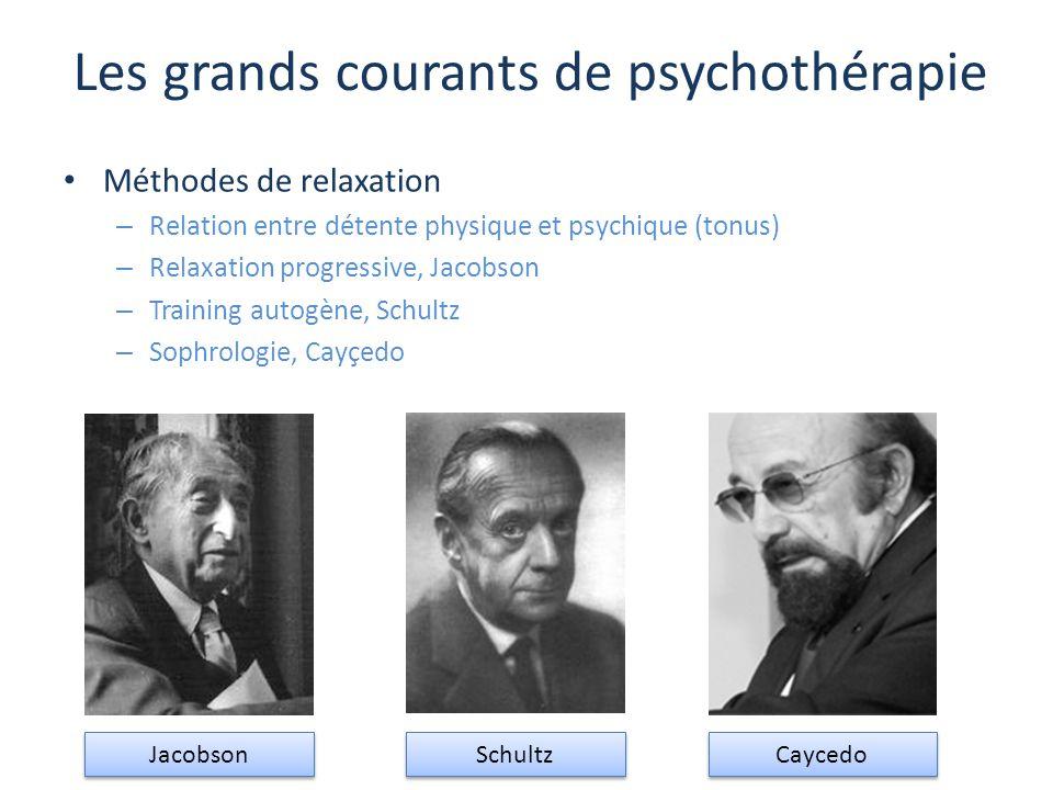 Les grands courants de psychothérapie Méthodes de relaxation – Relation entre détente physique et psychique (tonus) – Relaxation progressive, Jacobson