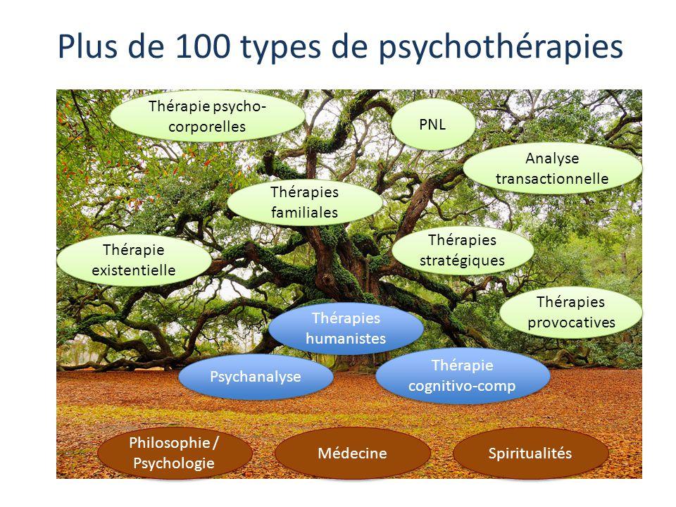 Plus de 100 types de psychothérapies Psychanalyse Thérapies humanistes Thérapie existentielle Thérapie psycho- corporelles PNL Analyse transactionnell