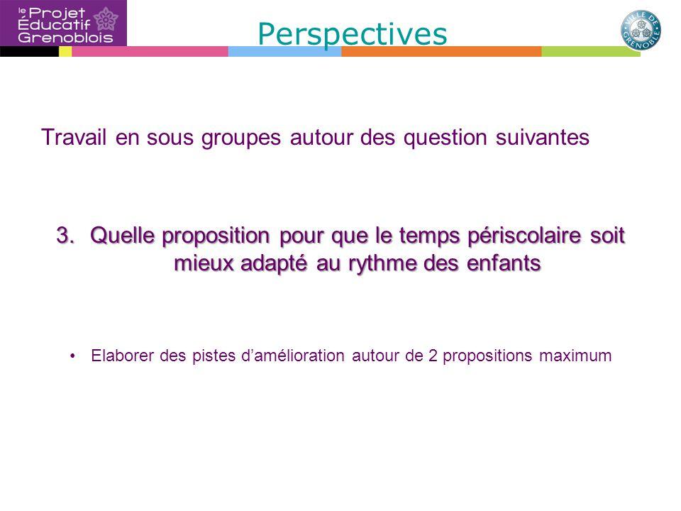 Perspectives Travail en sous groupes autour des question suivantes 3.Quelle proposition pour que le temps périscolaire soit mieux adapté au rythme des enfants Elaborer des pistes d'amélioration autour de 2 propositions maximum