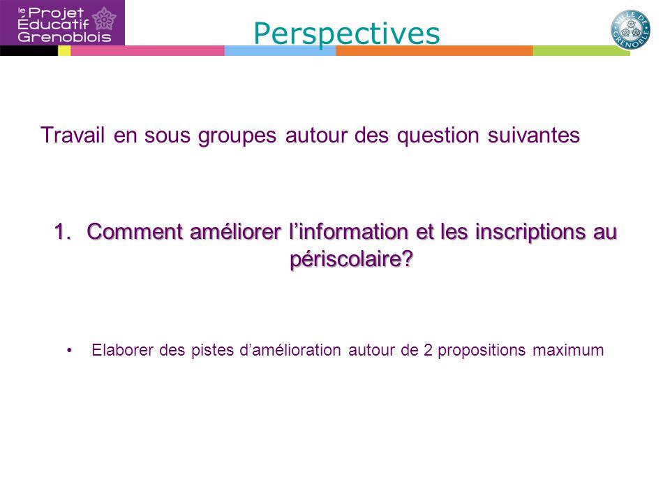 Perspectives Travail en sous groupes autour des question suivantes 1.Comment améliorer l'information et les inscriptions au périscolaire.