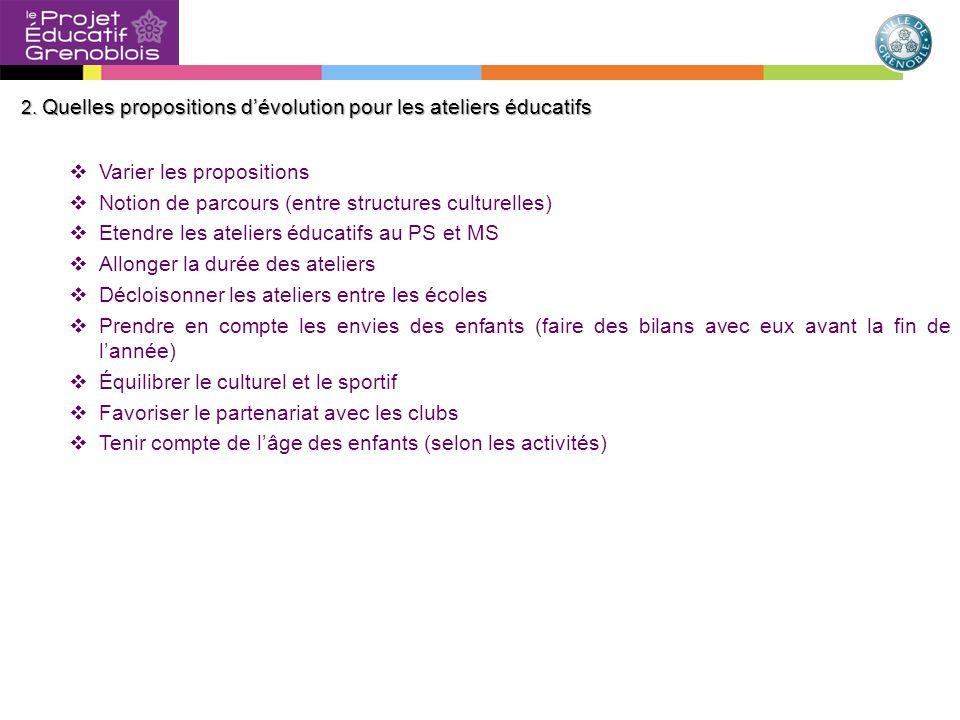 2. Quelles propositions d'évolution pour les ateliers éducatifs  Varier les propositions  Notion de parcours (entre structures culturelles)  Etendr
