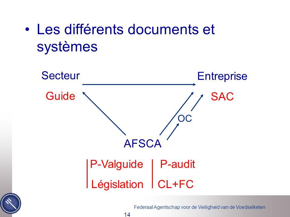 Federaal Agentschap voor de Veiligheid van de Voedselketen 14 Les différents documents et systèmes Secteur Guide Entreprise SAC AFSCA P-Valguide P-audit Législation CL+FC OC