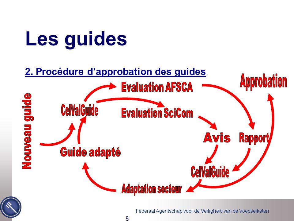 Federaal Agentschap voor de Veiligheid van de Voedselketen 5 Les guides 2.