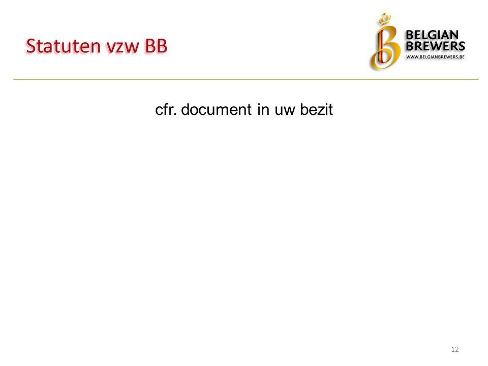 Statuten vzw BB 12 cfr. document in uw bezit