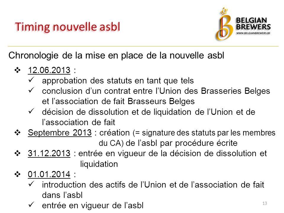Timing nouvelle asbl 13 Chronologie de la mise en place de la nouvelle asbl  12.06.2013 : approbation des statuts en tant que tels conclusion d'un co
