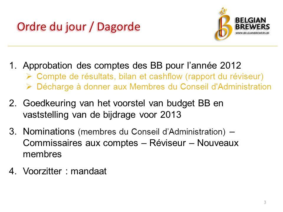 Ordre du jour / Dagorde 3 1.Approbation des comptes des BB pour l'année 2012  Compte de résultats, bilan et cashflow (rapport du réviseur)  Décharge