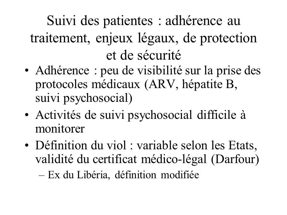 Suivi des patientes : adhérence au traitement, enjeux légaux, de protection et de sécurité Adhérence : peu de visibilité sur la prise des protocoles m