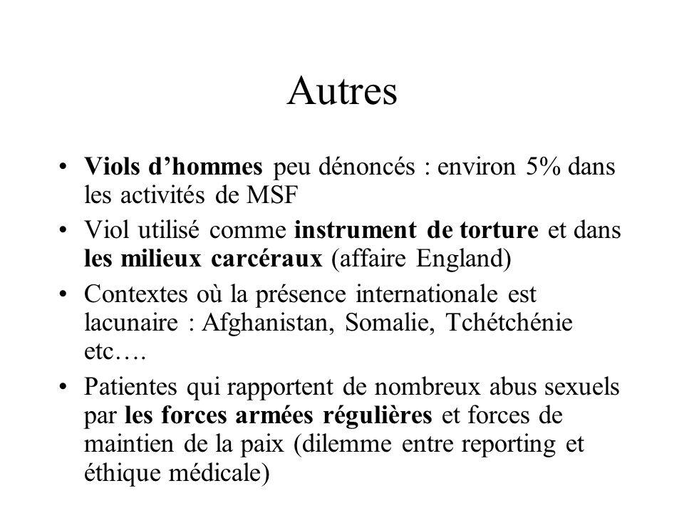 Autres Viols d'hommes peu dénoncés : environ 5% dans les activités de MSF Viol utilisé comme instrument de torture et dans les milieux carcéraux (affa
