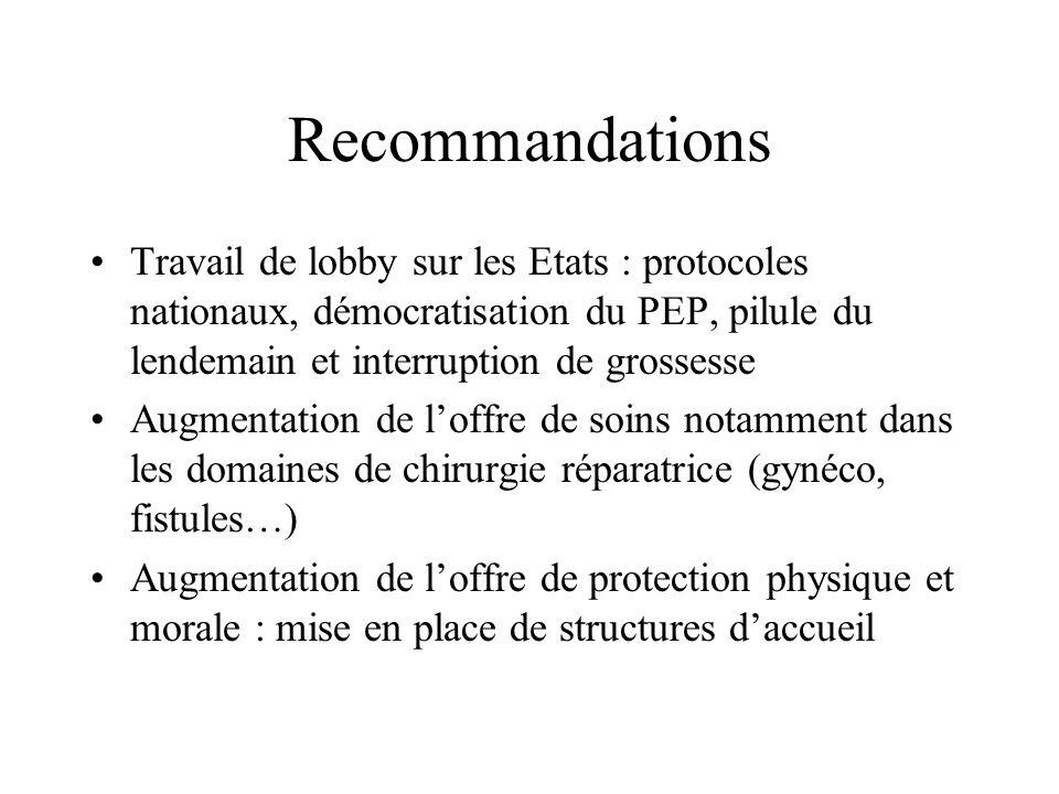 Recommandations Travail de lobby sur les Etats : protocoles nationaux, démocratisation du PEP, pilule du lendemain et interruption de grossesse Augmen
