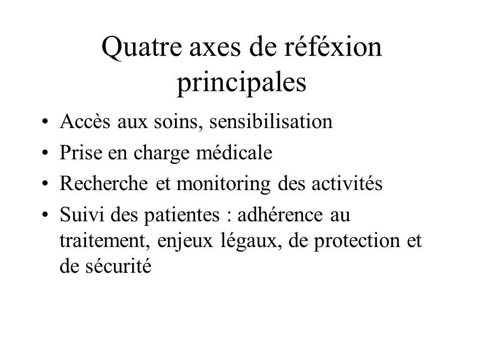 Quatre axes de réféxion principales Accès aux soins, sensibilisation Prise en charge médicale Recherche et monitoring des activités Suivi des patiente