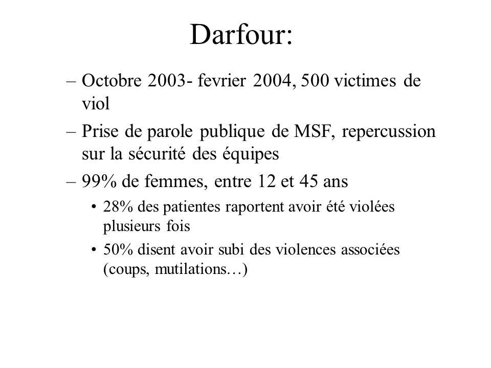 Darfour: –Octobre 2003- fevrier 2004, 500 victimes de viol –Prise de parole publique de MSF, repercussion sur la sécurité des équipes –99% de femmes,