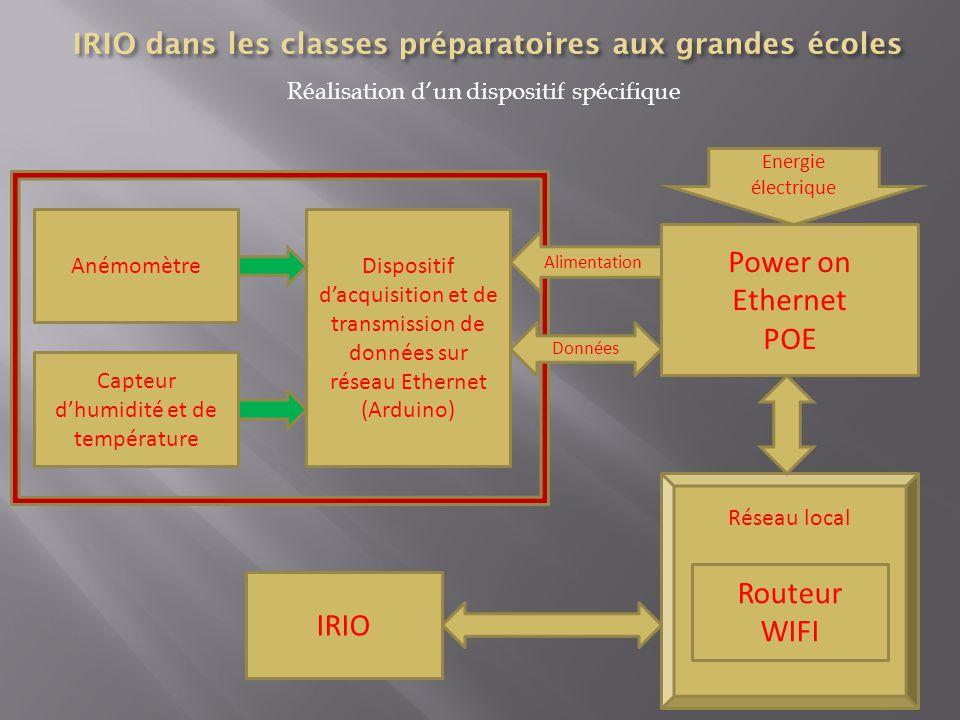 Réalisation d'un dispositif spécifique Dispositif d'acquisition et de transmission de données sur réseau Ethernet (Arduino) Power on Ethernet POE Alim