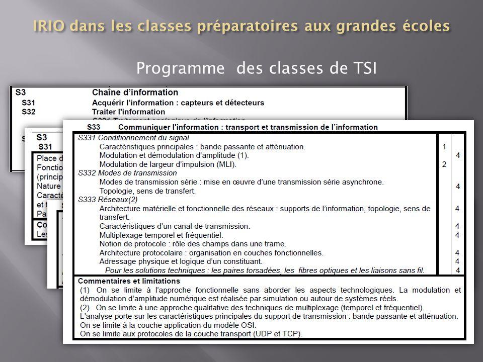 Programme des classes de PTSI