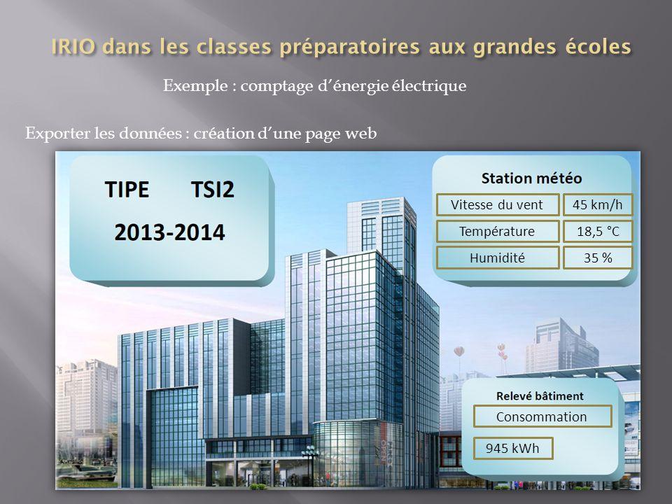 Exemple : comptage d'énergie électrique Diffuser les données