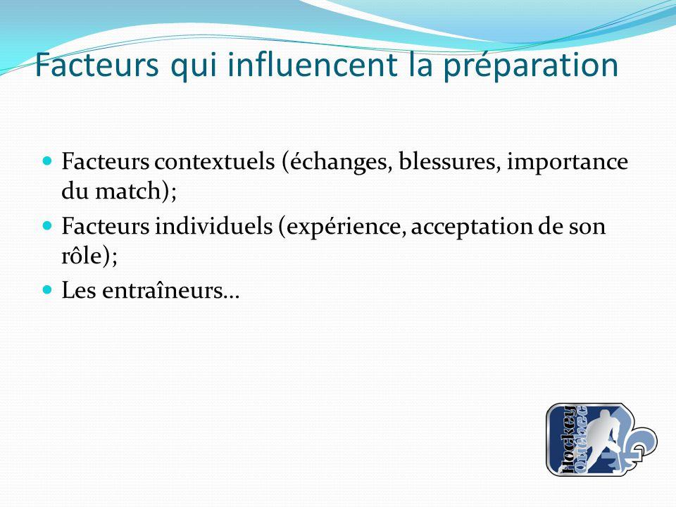 Facteurs qui influencent la préparation Facteurs contextuels (échanges, blessures, importance du match); Facteurs individuels (expérience, acceptation de son rôle); Les entraîneurs…