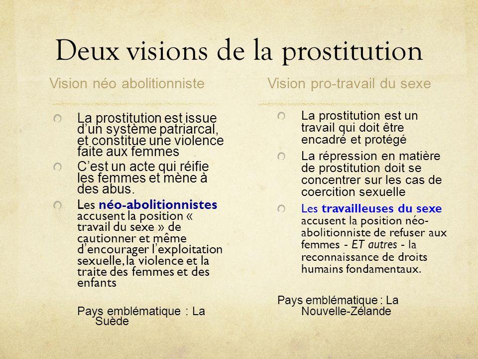 Deux visions de la prostitution Vision néo abolitionniste La prostitution est issue d'un système patriarcal, et constitue une violence faite aux femme